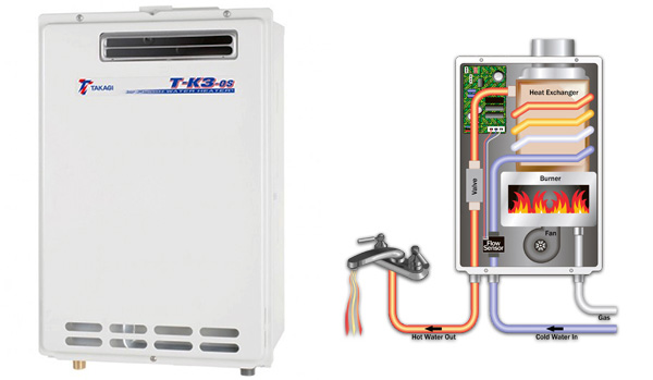 takagi tankless water heater. A Takagi Tankless Water Heater E
